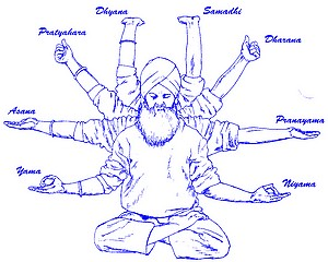Kundalini Yoga Poses, Mudras, Dangers, Benefits, Awakening