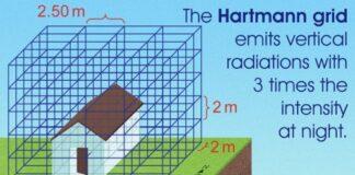 hartmann grid lines