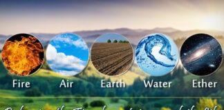 Balancing Five elements Nature Vaastu